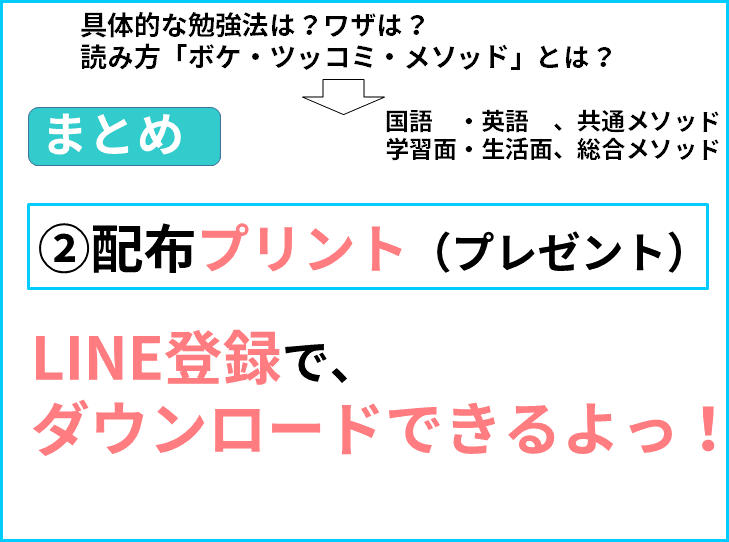読み方 配布プリントプレゼント