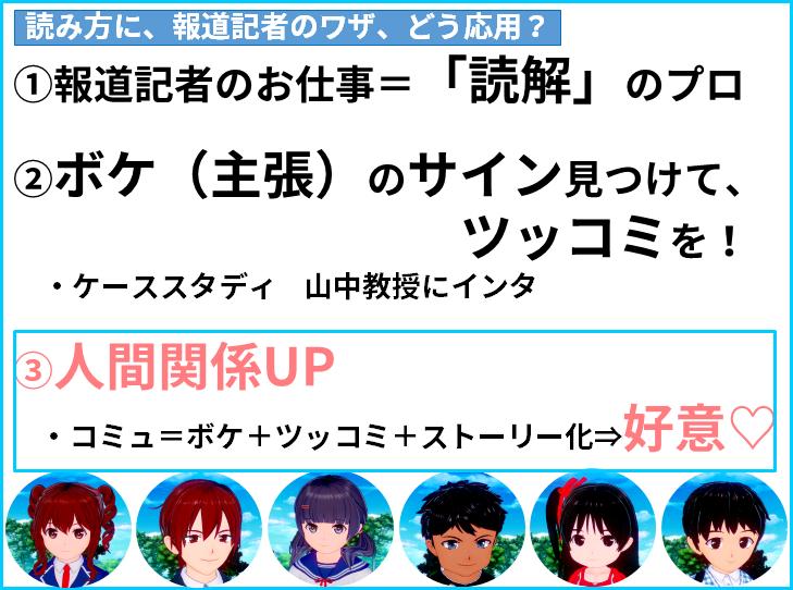 読み方 ③人間関係UP  ・コミュ=ボケ+ツッコミ+ストーリー化⇒好意♡