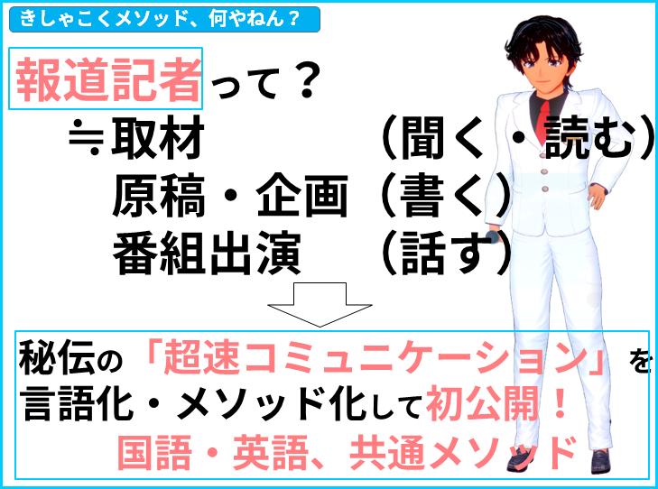 読み方 報道記者秘伝の超速コミュニケーションを、言語化・メソッド化!